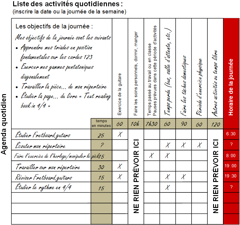 Planification journalière